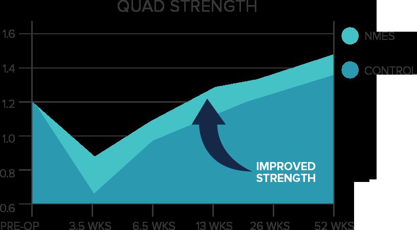 clinicians-graph-quad